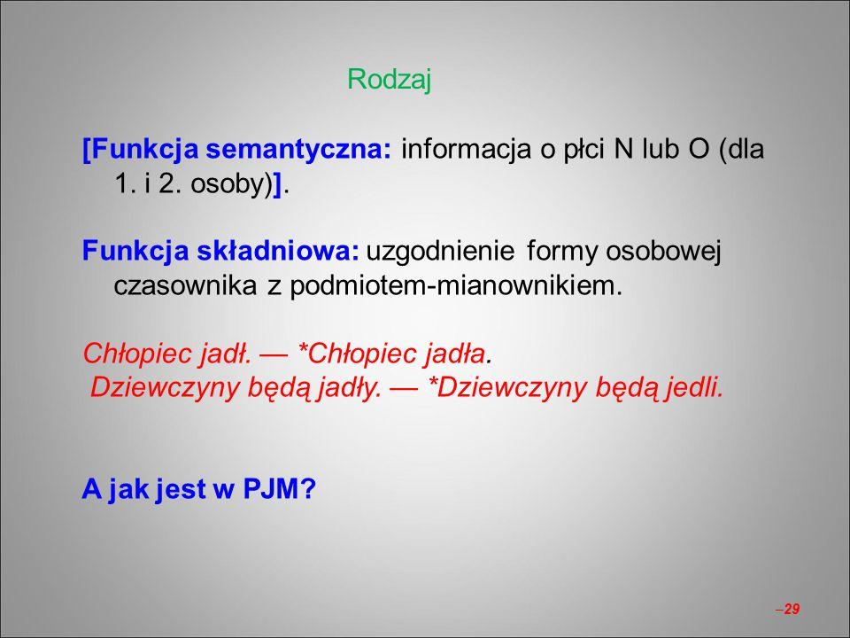 Rodzaj [Funkcja semantyczna: informacja o płci N lub O (dla 1. i 2. osoby)].